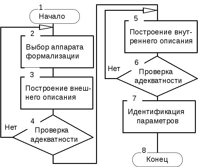 Девушка модель проверка адекватности модели лабораторная работа с днем рождения по работе девушке