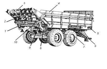 Питающий транспортер это два станка производят детали которые поступают на общий конвейер