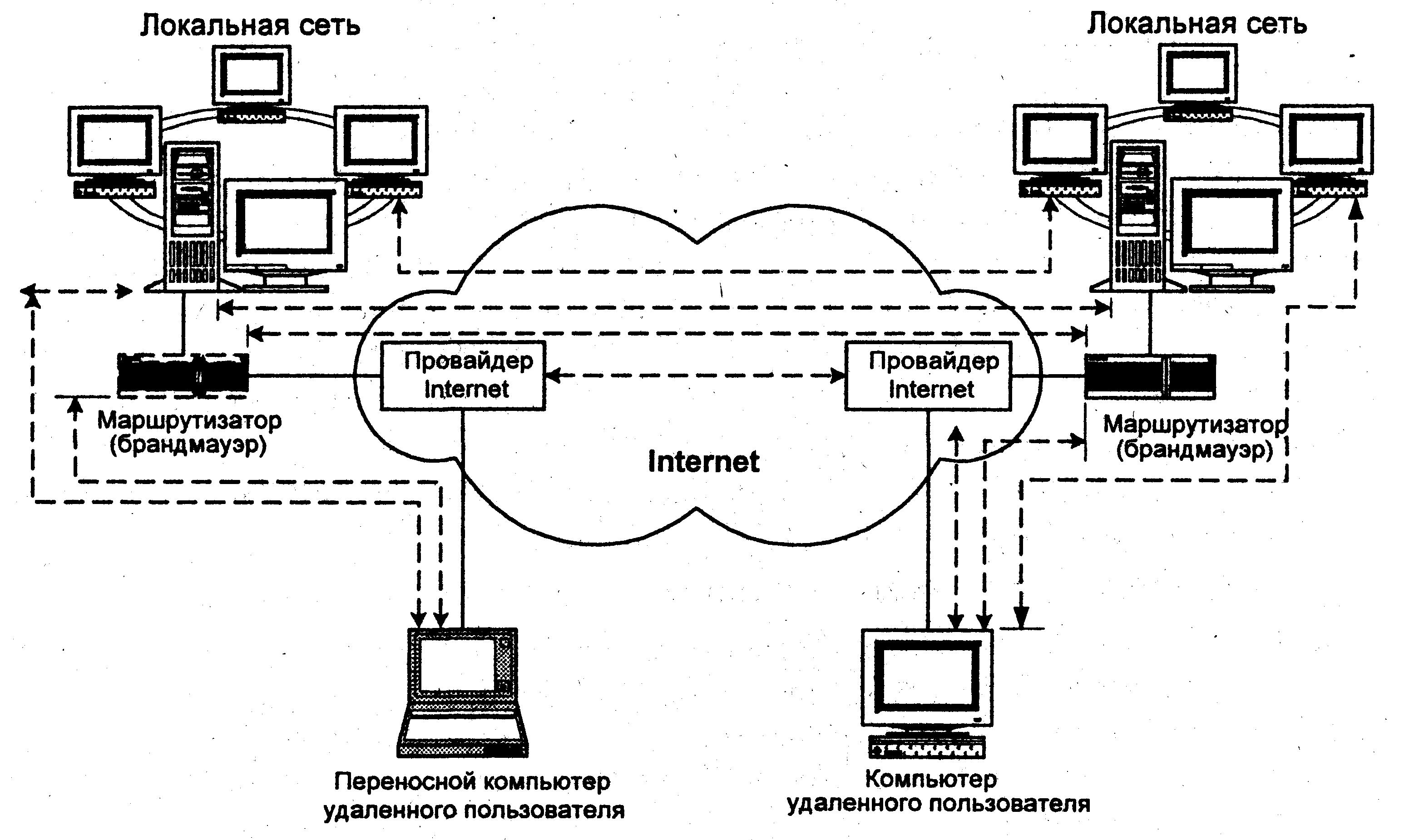 Схема локальной сети картинка