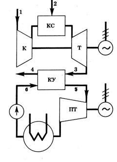 Электрические схемы пгу