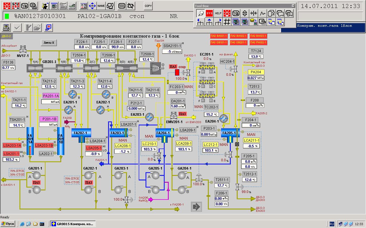 Содержание Автоматизированное управление технологическим процессом реакторных блоков компрессорных блоков и блока общего пользования осуществляется из отдельно