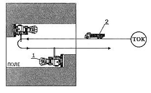 Схема перевозки зерна
