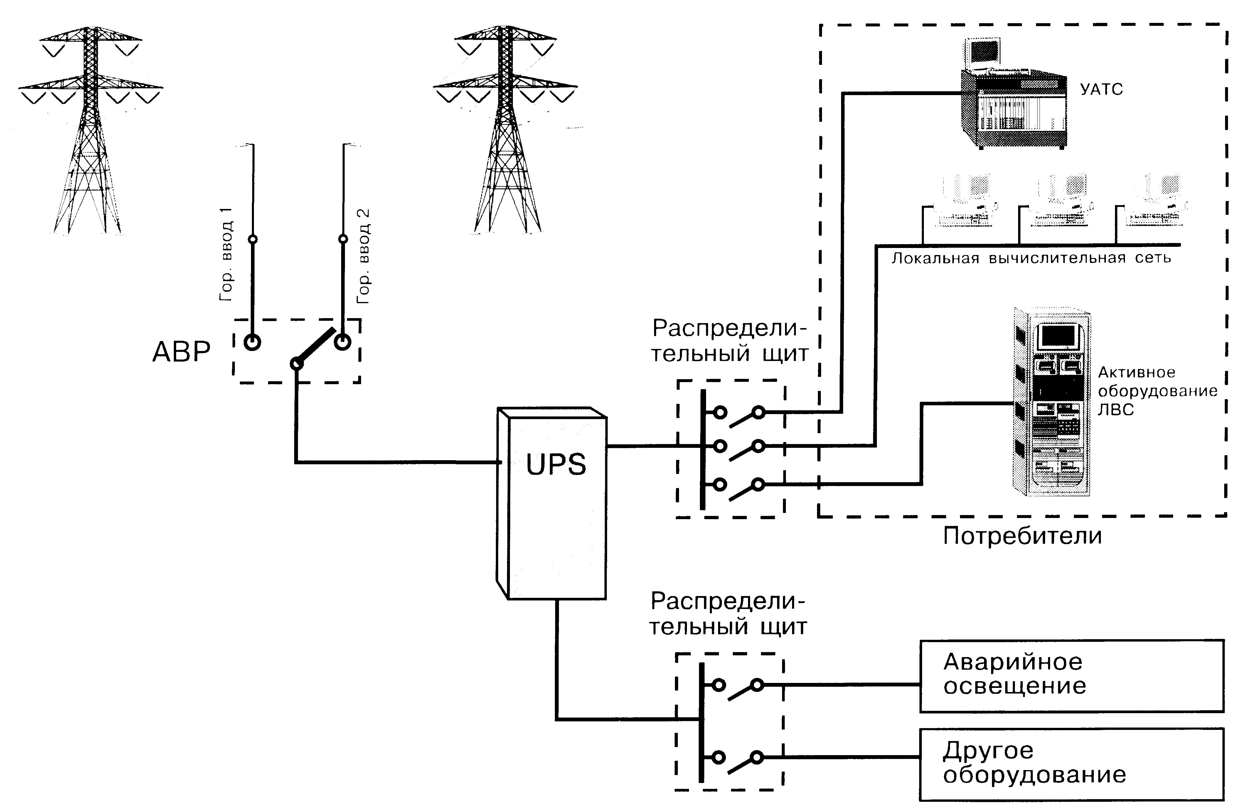 Схемы работы ибп
