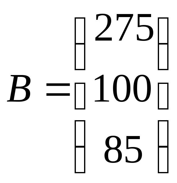 Курсовая работа по дисциплине Прикладная математика  Вектор удельной прибыли c элементы которого cj означают прибыль от производства единицы продукции j го вида