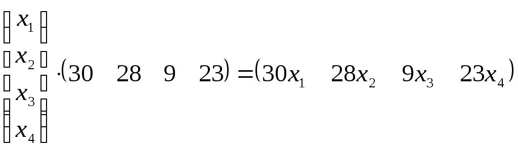 Курсовая работа по дисциплине Прикладная математика  Сложив элементы полученного вектора мы получим совокупную прибыль от продажи всей продукции при заданном векторе производственной программы x Так как x1