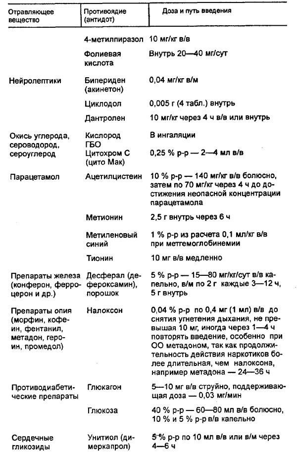 таблица антидотная