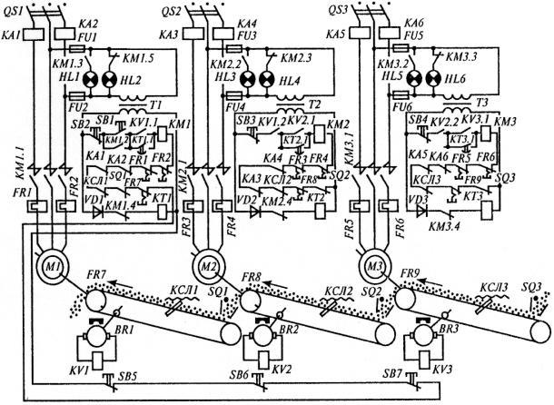 управление электроприводом конвейера