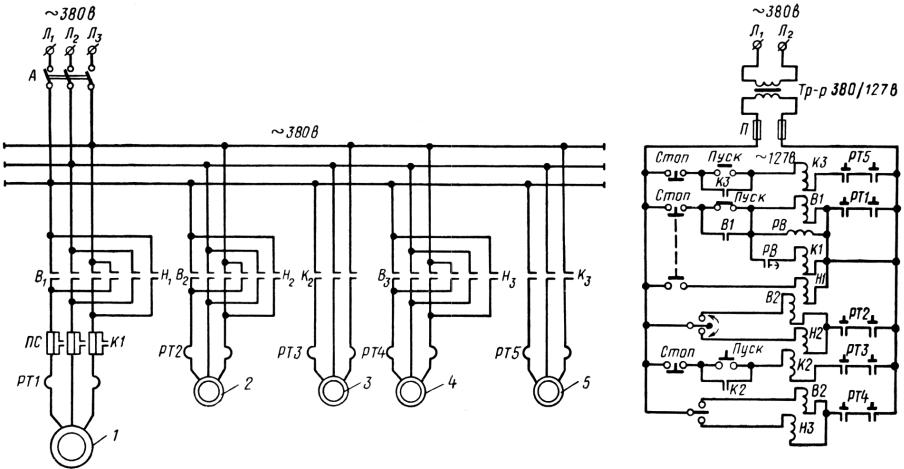 Электрооборудование металлообрабатывающих станков реферат 4428
