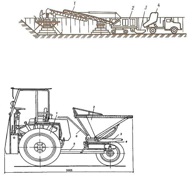 Подача и транспортирование бетонной смеси ривьера 10 бетон