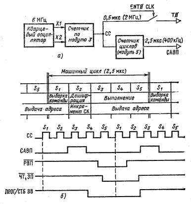 Однокристальные микроконтроллеры схемы