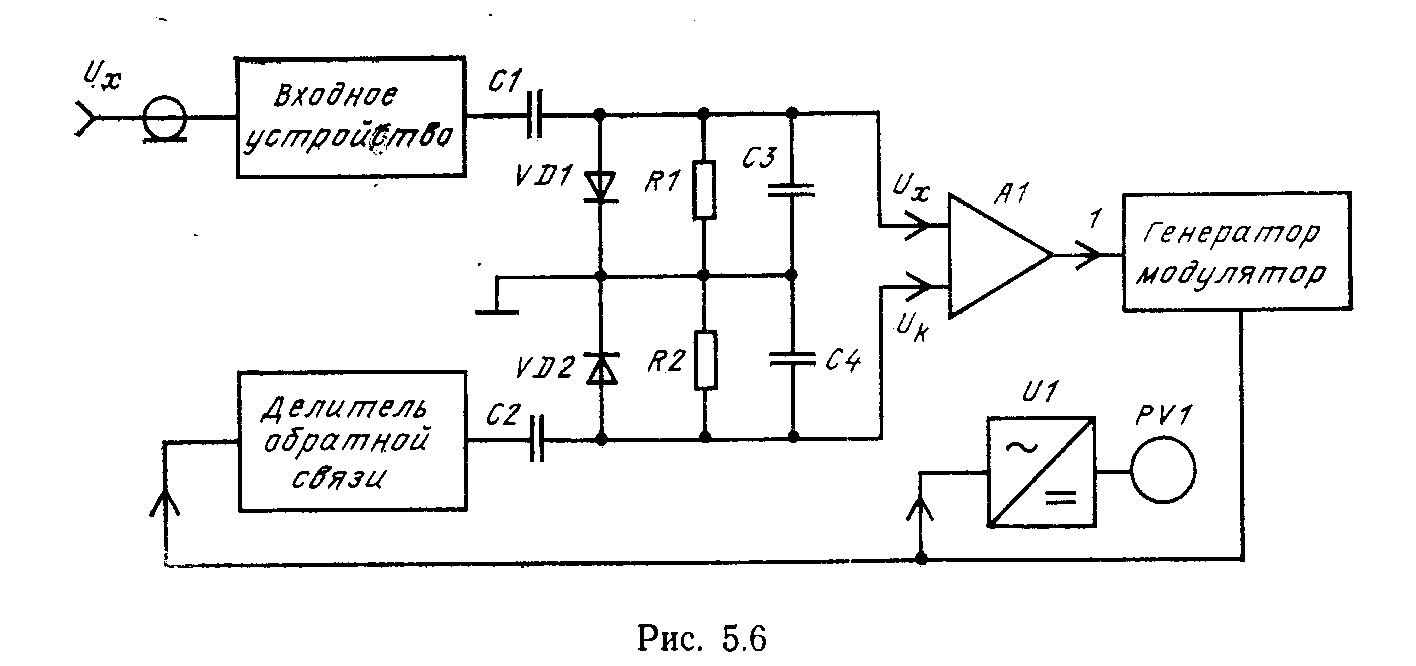 структурная схема цифрового вольтметра постоянного тока
