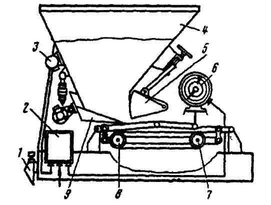 Ведущий барабан ленточного транспортера какое масло в двигателе фольксваген транспортер