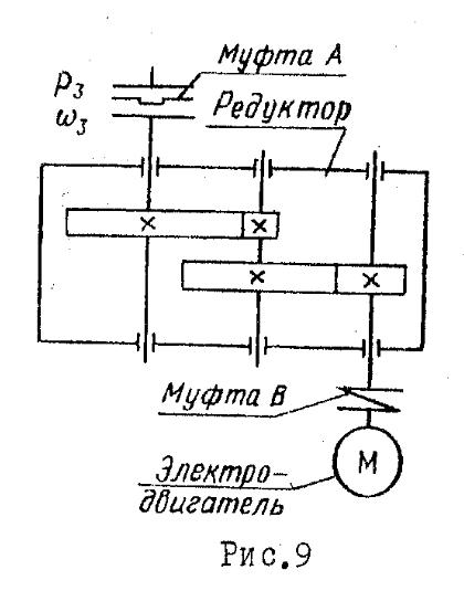 Спроектировать привод к конвейеру по схеме мощность на валу барабана новосибирский завод конвейерного оборудования