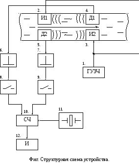 Формула изобретения