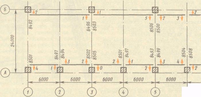 Исполнительная схема подкрановых балок