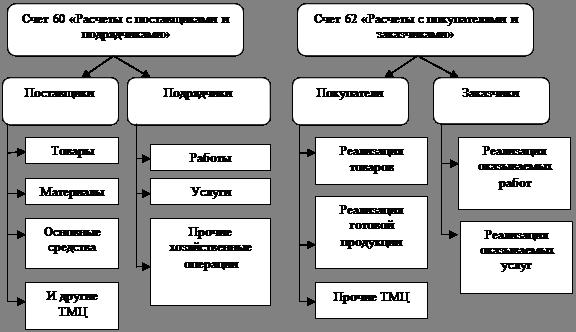 заявления для регистрации в пфр и фсс ип