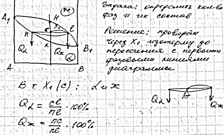 диаграммы состояния и термическая обработка сплавов