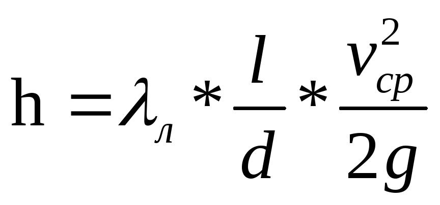 уравнение дарси вейсбаха картинка цвет листьев защищает