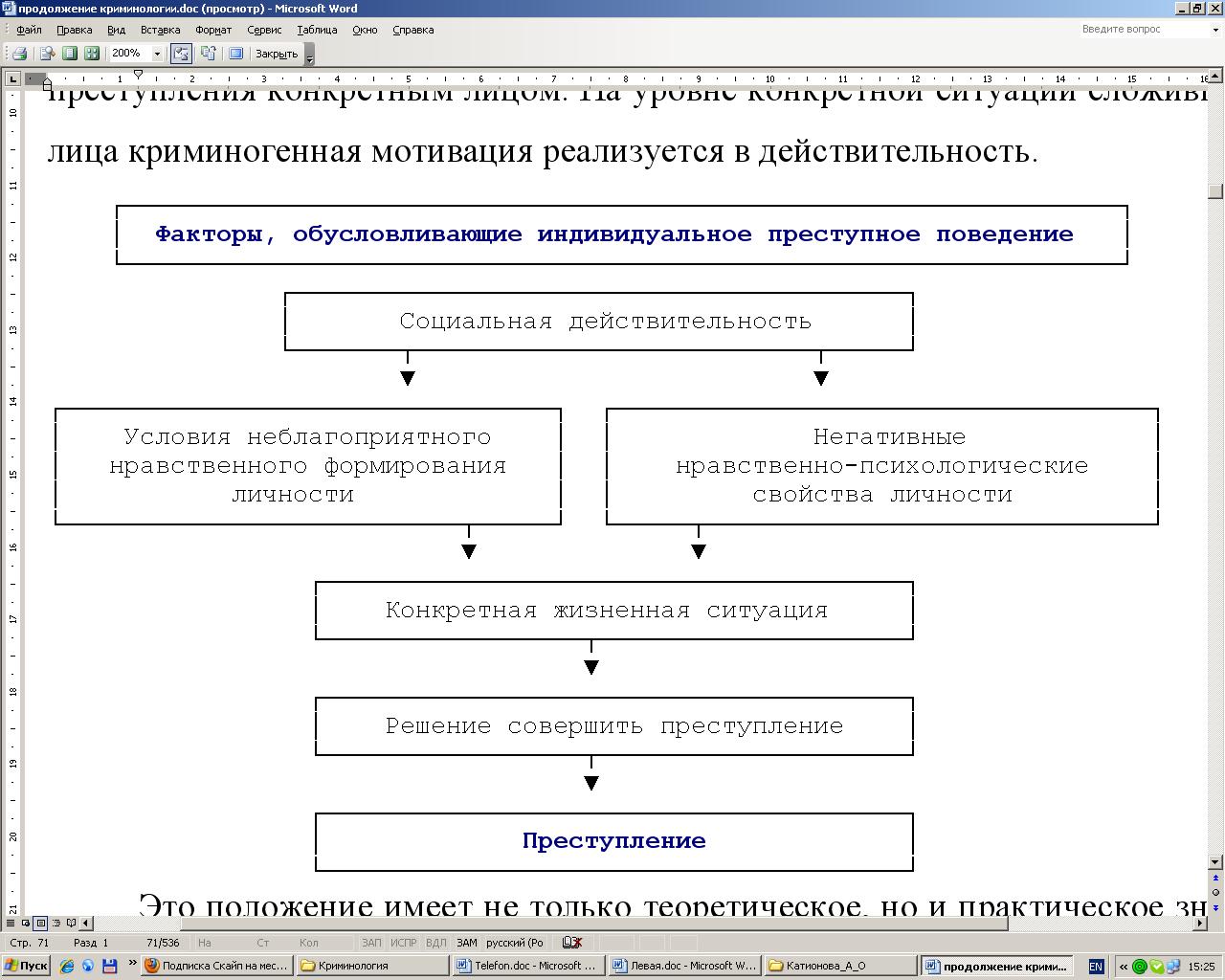 Куни за 1000 рублей